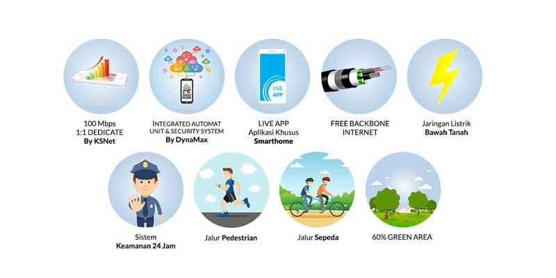 fasilitas-tamansari-cyber